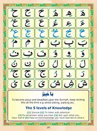 Quran Teaching Online